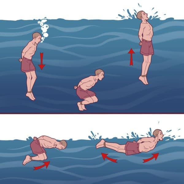 Оцеляване във вода