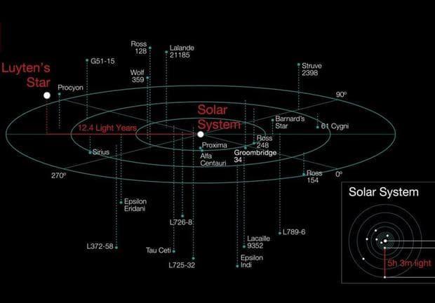 Звездна карта