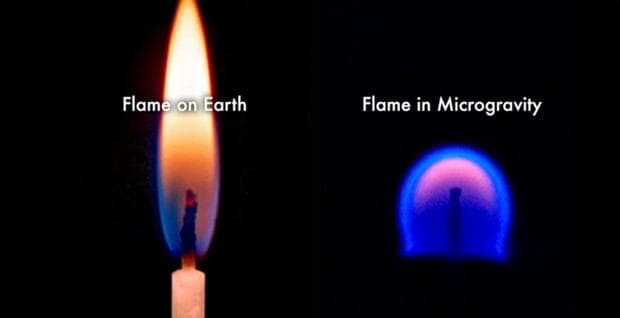 Свещ при нулева гравитация