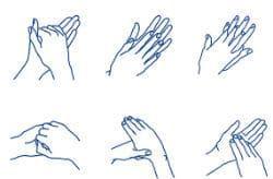 Правилна техника за измиване на ръцете