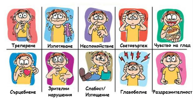 Симптоми при хипогликемия