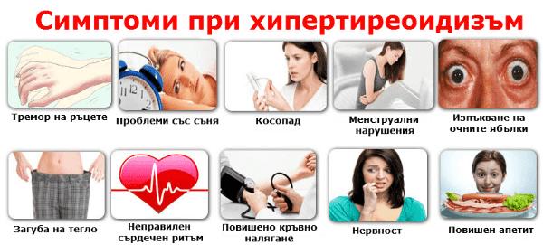 Симптоми при хипертиреоидизъм
