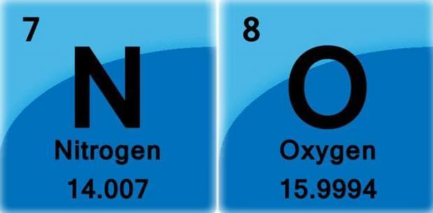 състав на атмосферния въздух