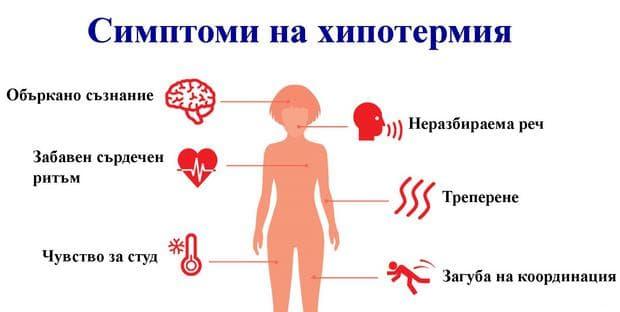 симптоми на хипотермията