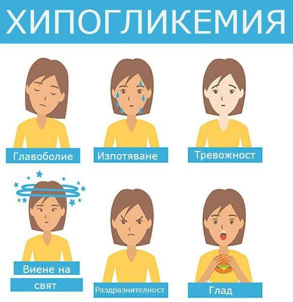 Симптоми на хипогликемия