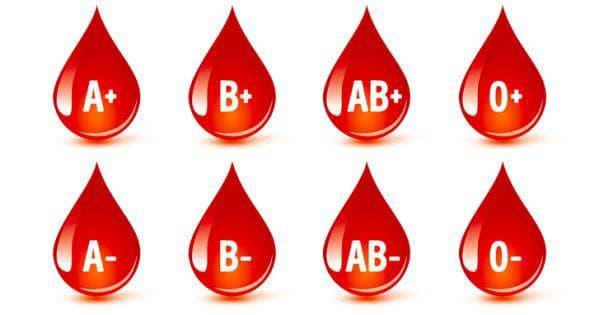 Видове кръвна група