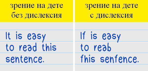 Зрение при човек с дислексия