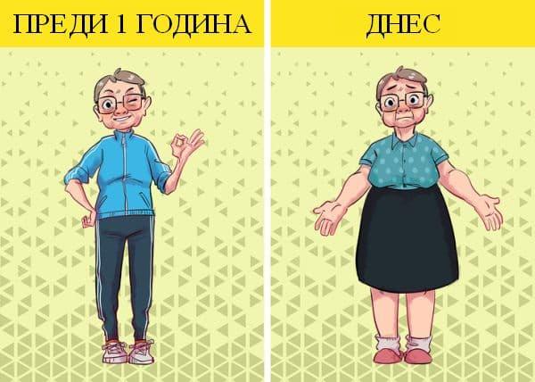 Загуба или покачване на телесно тегло
