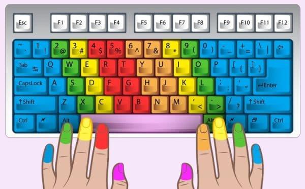 Клавиш за всеки пръст