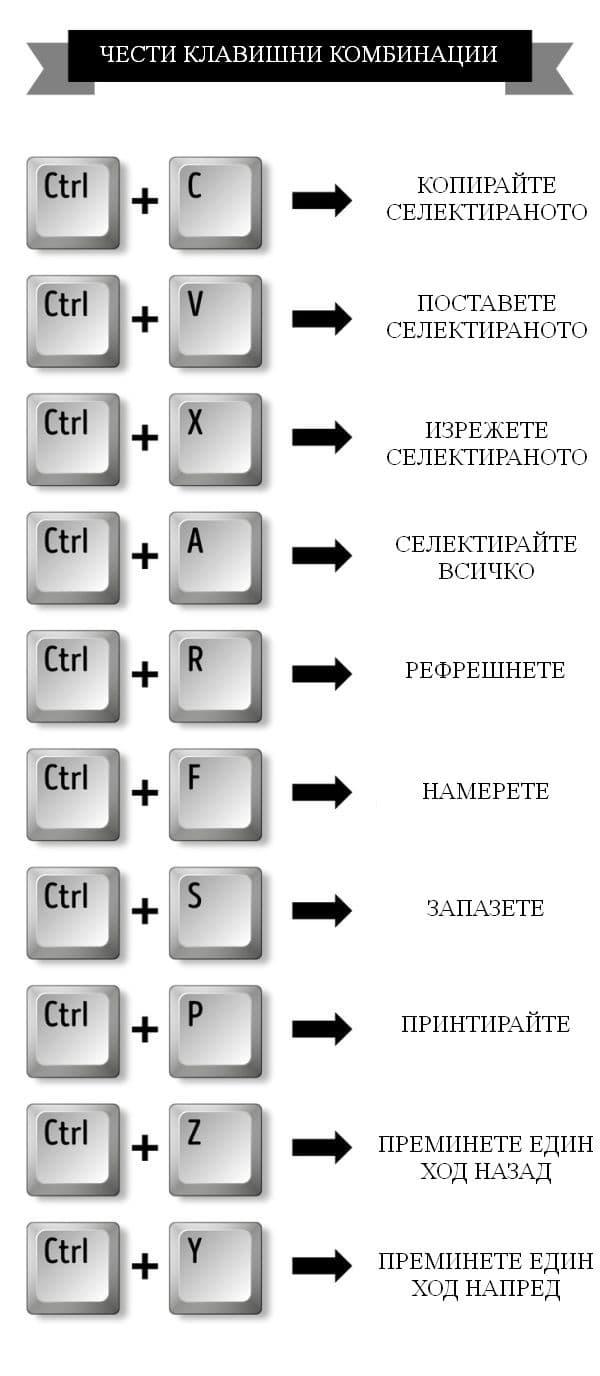 Чести клавишни комбинации