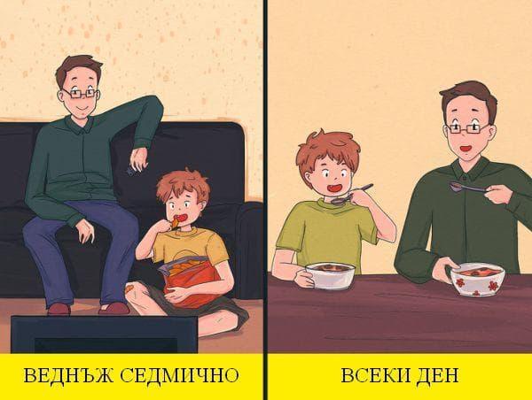 Хранене с родителите