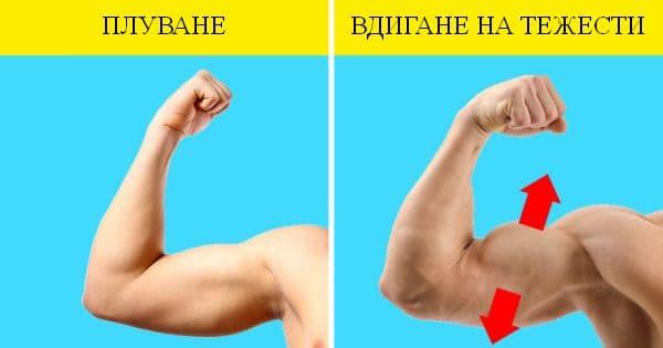 Общи упражнения