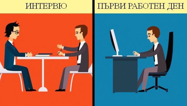 Стрес по време на интервю и работа