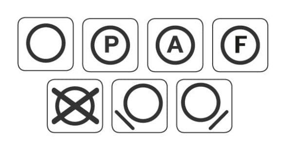 Символи за химическо чистене.