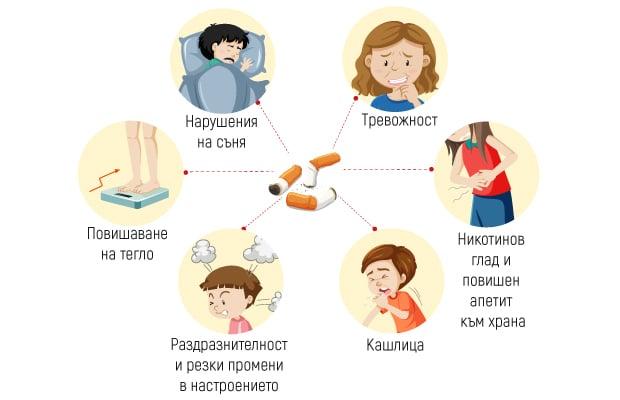 Симптоми на абстиненция при отказ от тютюнопушене