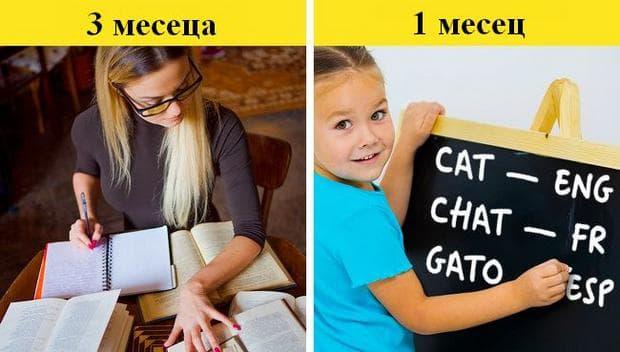 изучаване на езици