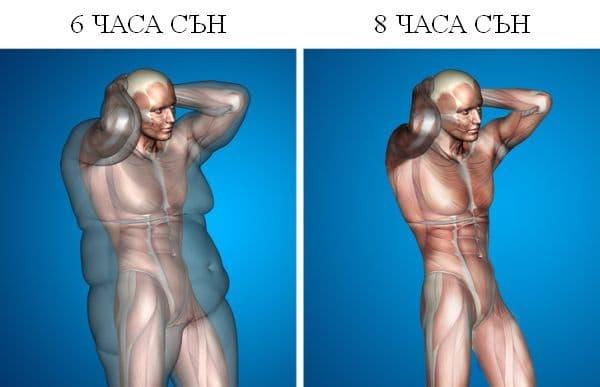 По-лесно контролиране на телесното тегло