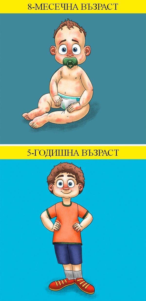 Израстване на детето