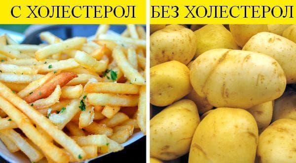 Картофи с/без холестерол