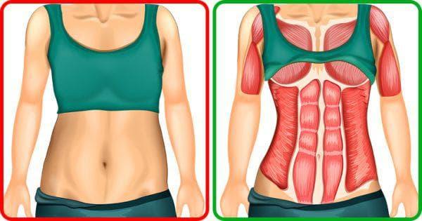 Насърчаване загубата на тегло