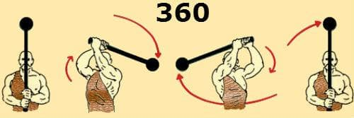 360-градусово въртене на боздуган