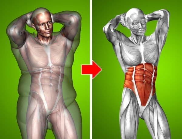 Стягане на коремни мускули