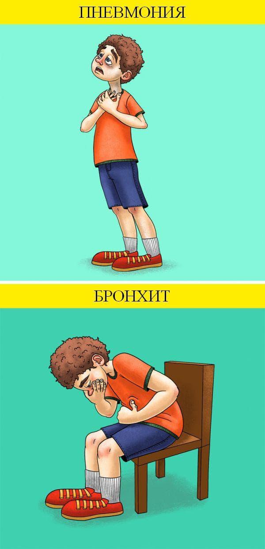 Симптоми на някои заболявания при децата