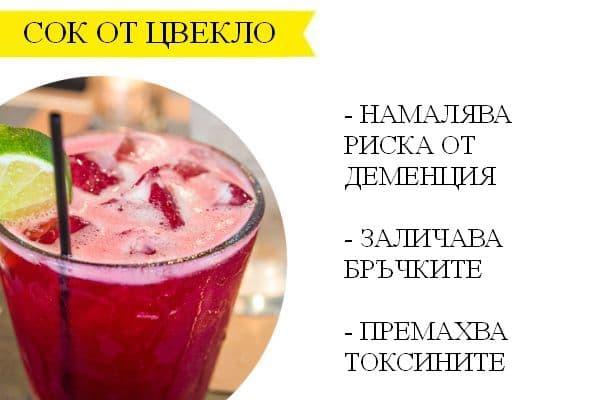 Сок от цвекло