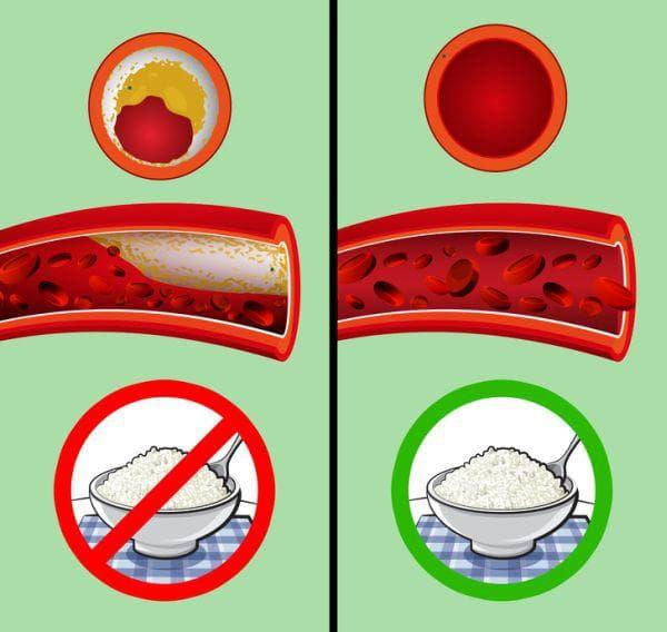 Тонизиране на сърдечносъдовата система