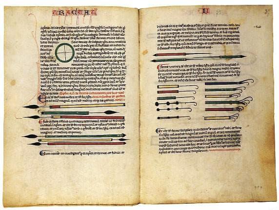 Kitab al-Tasrif