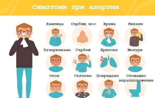 Симптоми при алергия
