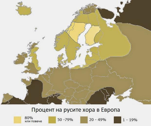 Процент на русите хора