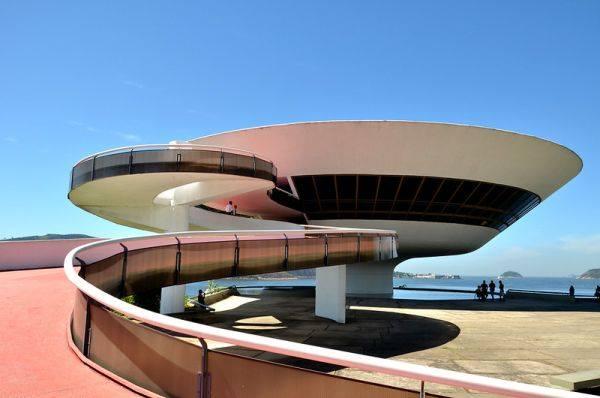 музей за съвременно изкуство