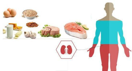 диета при цистит