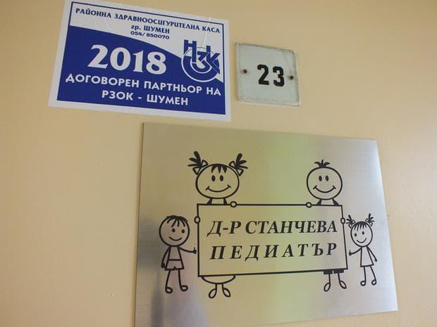 Д-р Маргарита Иванова