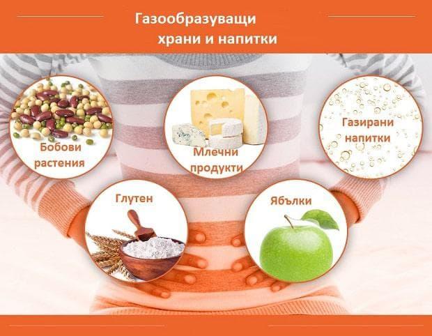 Газообразуващи храни и напитки