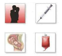 Начини на заразяване с ХИВ