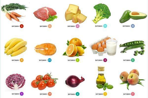 витамини в храните