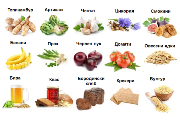 храни, богати на фруктоолигозахариди