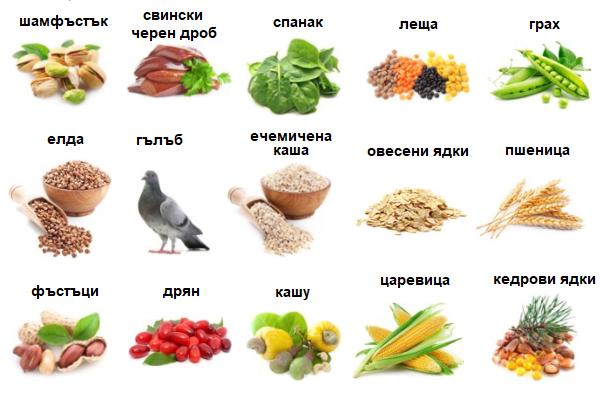Храните, богати на желязо, са шамфъстък, свински черен дроб и други.