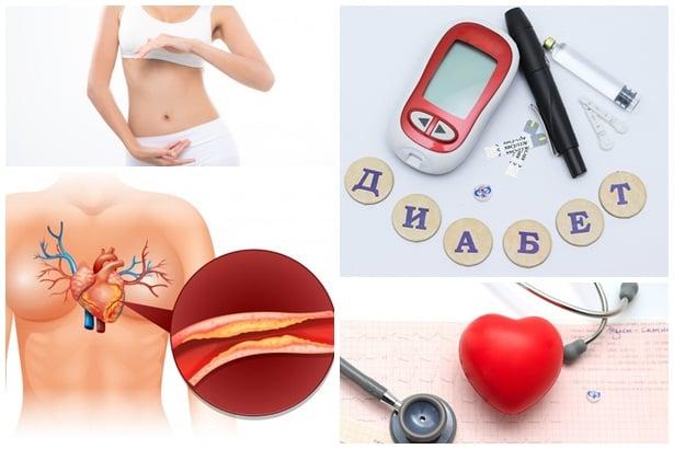 храносмилане,диабет,холестерол,сърце