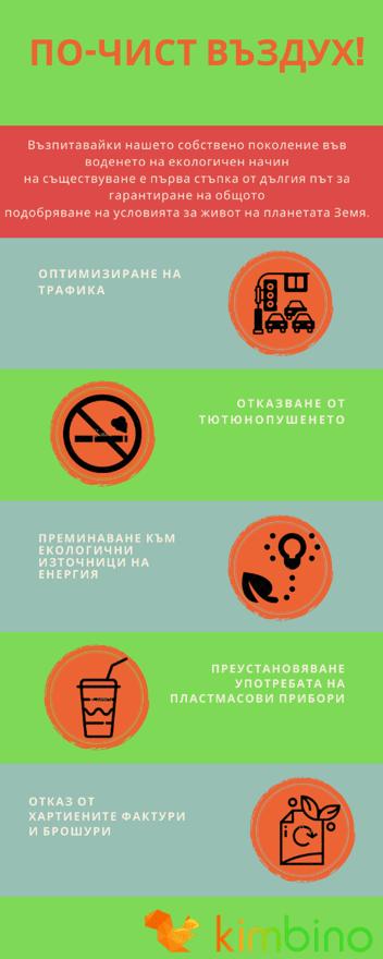 Инфографика - чист въздух