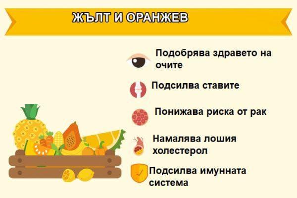 жълт и оранжев