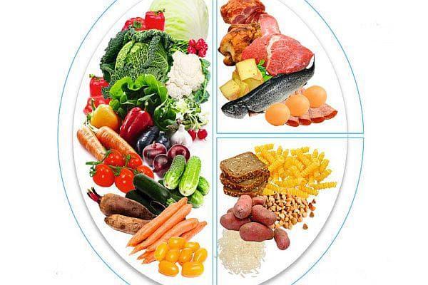Запазване на теглото след отслабване