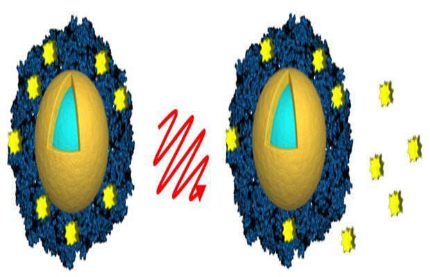 златни наночастици