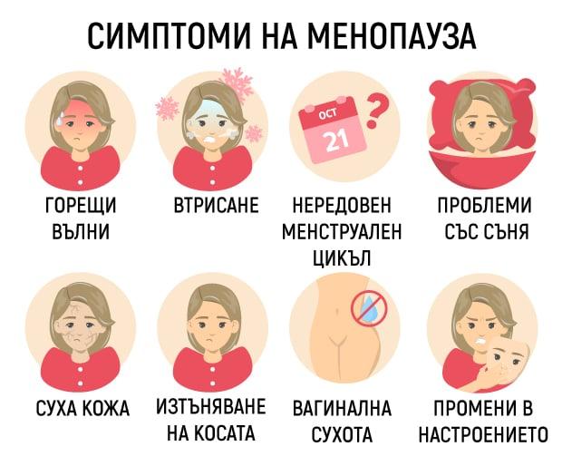 Симптоми на менопауза