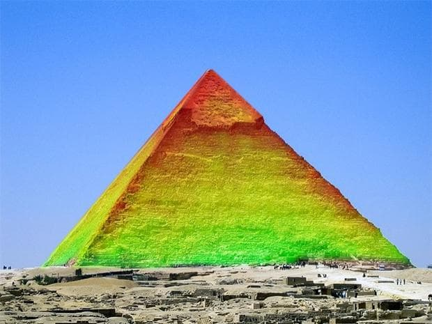 Термални изследвания на пирамидите