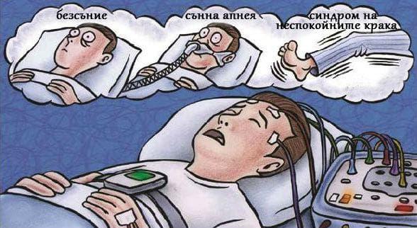 Нарушения на съня