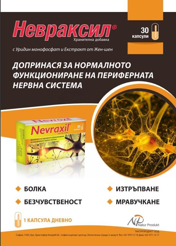 Невраксил - информационна листовка