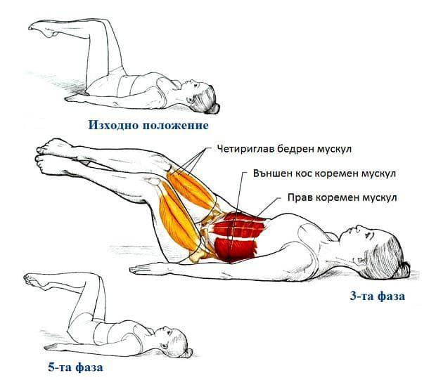 Пилатес упражнение - завъртане на тялото